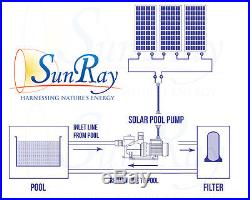 1HP Solar Power Pool Pump Pond 60v 2 Solar Panels Above Ground Inground Swimming